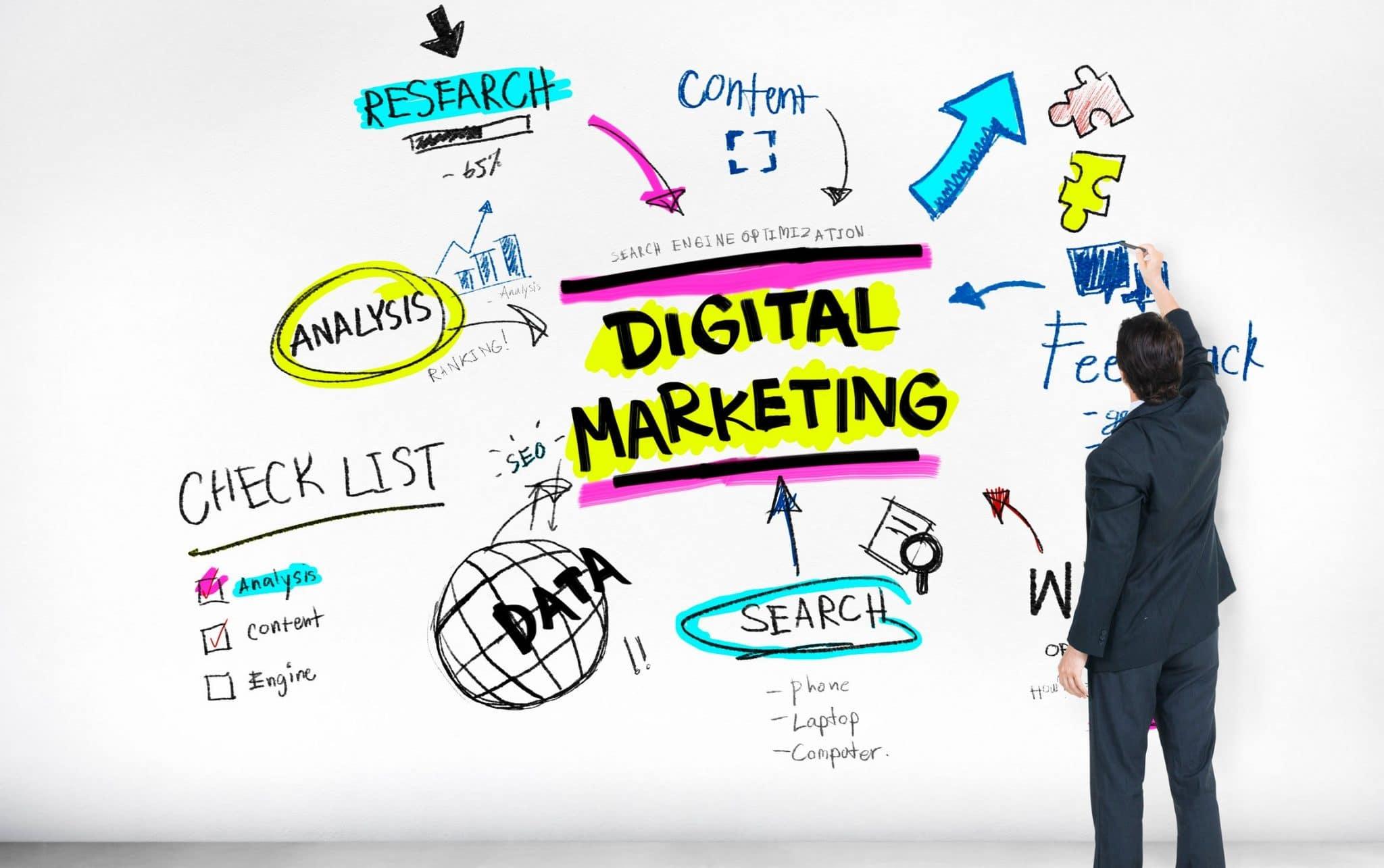 Digital-Marketing-Campaign.jpg