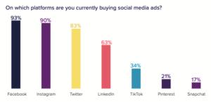 Best_Social_Media_Marketing_Platforms_2021_Trends-300×146.png