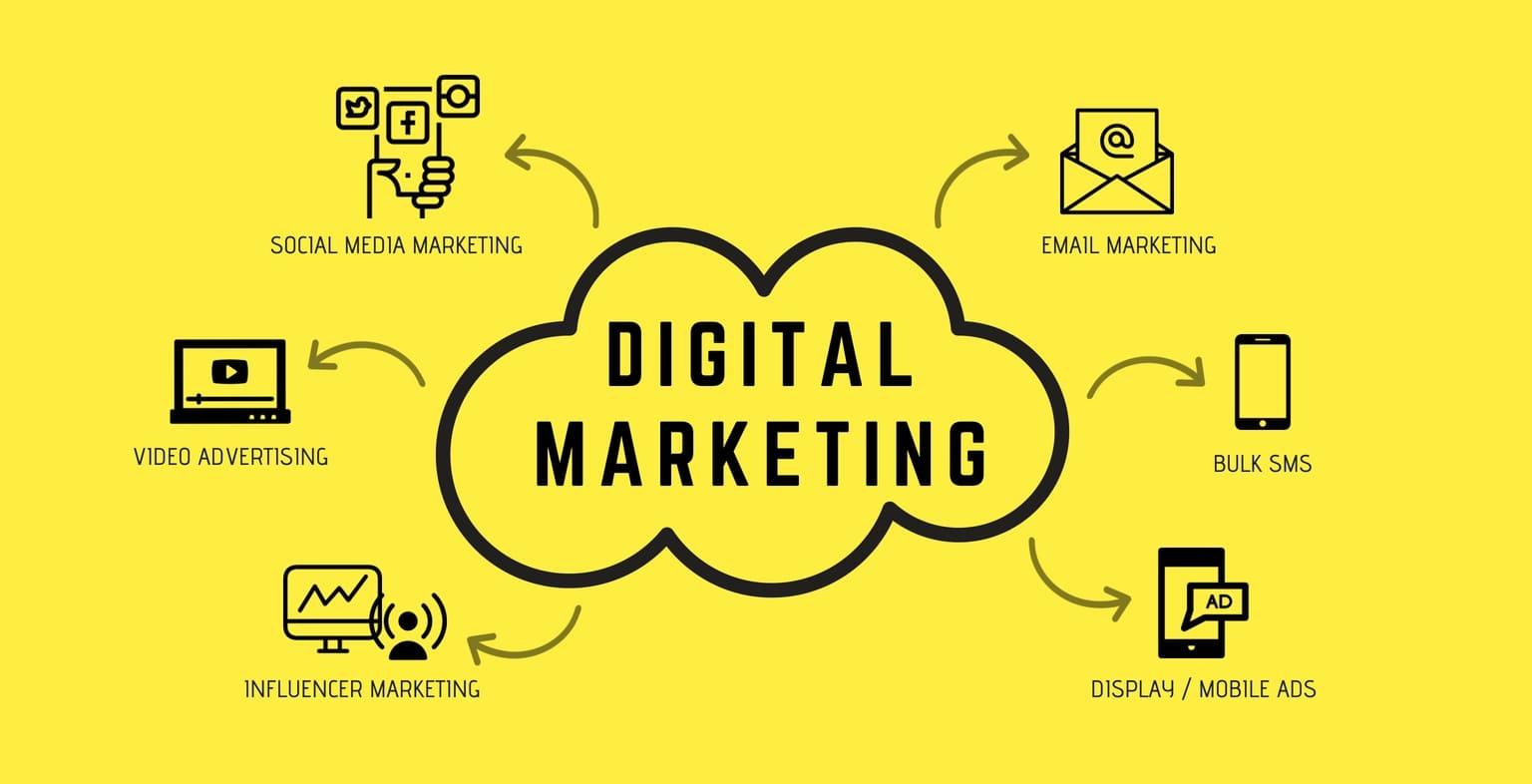 most-promising-digital-marketing-companies-in-india-in-2021-inventiva.jpg